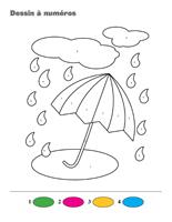 Dessin à Numéros-La météo