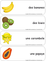 &Eacute;tiquettes-mots g&eacute;ants-Les fruits exotiques