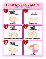 Affiche-Le lavage des mains-Spécial Saint-Valentin