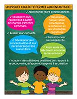 Affiche éducative-Activité-projet