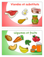 Affiche groupe - Alimentation