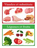 Affiches groupes alimentaires-1