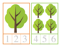 Cartes à compter-L'environnement-3