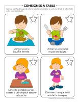 Consignes à table