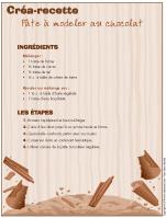 Créa-recette - Pâte à modeler au chocolat