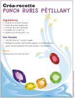 Créa-recette-Punch rubis pétillant