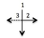 Croiser la ligne mediane-2