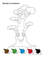 Dessin à Numéros-Les arbres