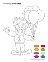 Les Clowns Activités Pour Enfants Educatout