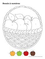 Dessin à Numéros-Les pommes