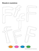 Dessin à Numéros-Lettre F
