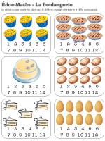 Éduc-Math - La boulangerie