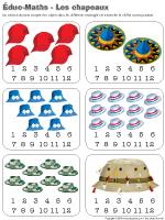 Éduc-Math - Les chapeaux