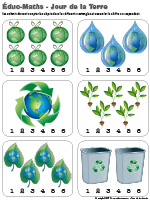 Éduc-Maths-Jour de la Terre