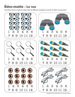 Éduc-Maths-La vue