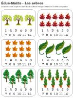 Éduc-Maths-Les arbres