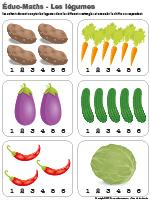 Éduc-Maths-Les légumes