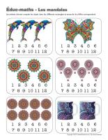 Éduc-Maths-Les mandalas-1