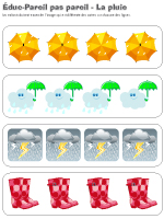 Éduc-Pareil pas pareil - La pluie