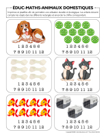 Éduc-maths-Animaux domestiques-1