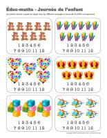 Éduc-maths-Journée de l'enfant