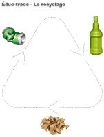 Éduc-tracé-Le recyclage