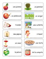 Étiquettes-mots-Les pommes