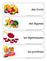 Étiquettes-mots-géants-Alimentation-1
