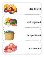 Étiquettes-mots géants-L'alimentation-1