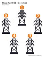 Fiches d'activité-Électricité