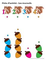 Fiches d'activité-Les écureuils
