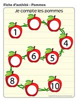 Fiches d'activité-Pommes