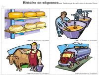 Histoire en séquences - Alimentation