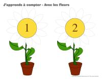 J'apprends à compter-Avec les fleurs jeu activité