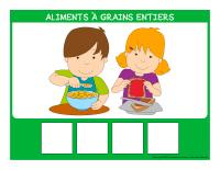 Jeu d'association-Groupes alimentaires