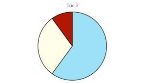 Les trios gagnants-3