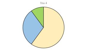 Les trios gagnants-4