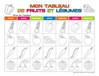 Mon tableau de fruits et légumes à colorier