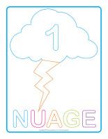 Napperons de jeux à modeler-Nuages-1