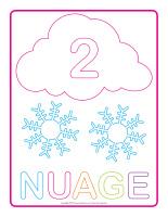Napperons de jeux à modeler-Nuages-2