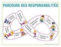 Parcours des responsabilites