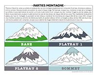 Parties-montagne