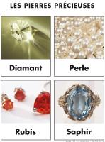Poni découvre et présente-Les pierres précieuses