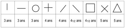 Qu'est-ce que sont les lignes de préécriture-2