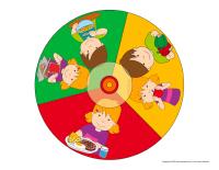 Roulette de l'alimentation 2020