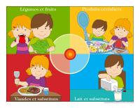 Roulette de l'alimentation