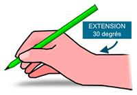 Stimuler l'extension du poignet-1
