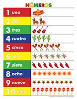 Tableau chiffres-Espagnol