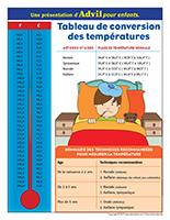 Tableau de conversion des températures