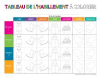 Tableau de l'habillement à colorier